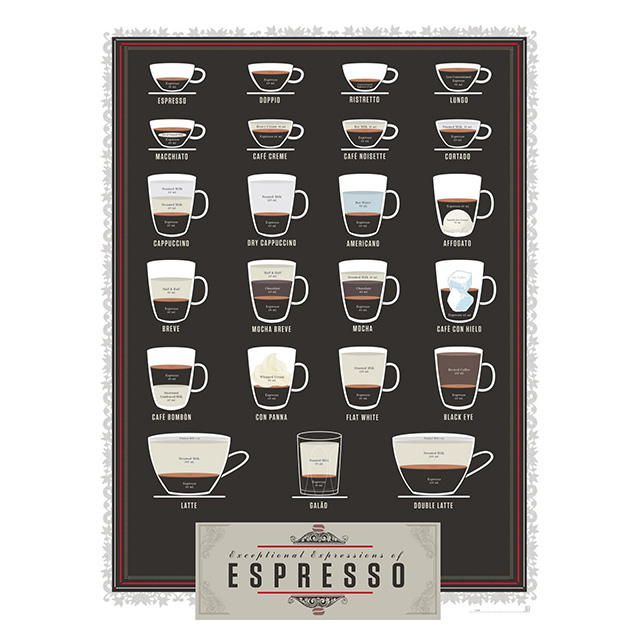 Espresso Recipes Poster