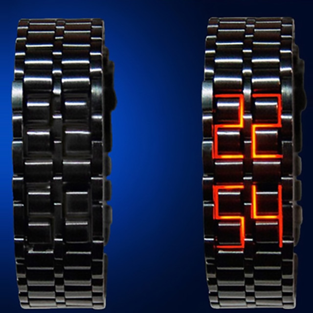 Faceless Watch