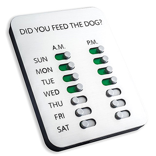 Dog Feeding Checklist