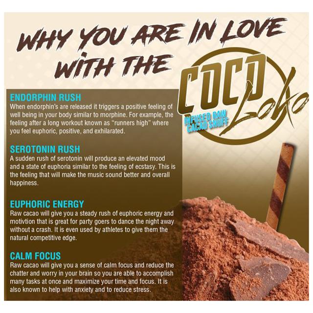 Snortable Cacao