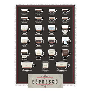 Espresso Recipes Poster
